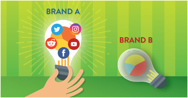How Brands are Using Competitive Intelligence to their Advantage